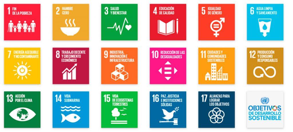bjetivos Mundiales para el Desarrollo Sostenible de las Naciones Unidas
